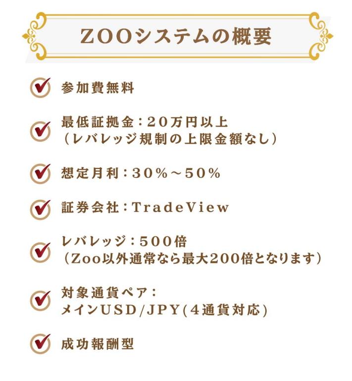 ZOOシステムの基本概要