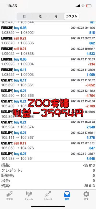 FX自動売買+裁量の最強システムZOO2月22日~26日の週報。実績