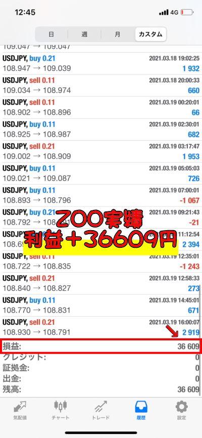 FX自動売買+裁量の最強システムZOO3月15日~19日の週報・実績