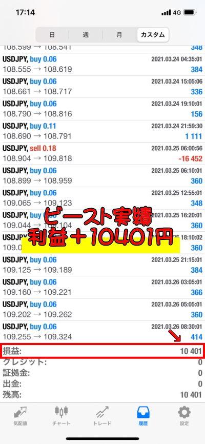 FX自動売買+裁量の最強システムZOO3月22日~26日の週報・実績