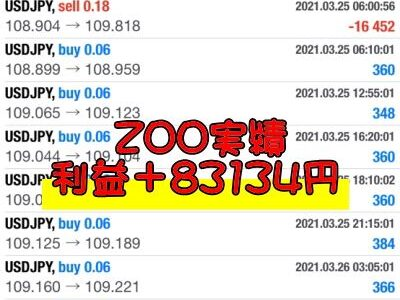 FX自動売買+裁量の最強システムZOO3月の月報・実績